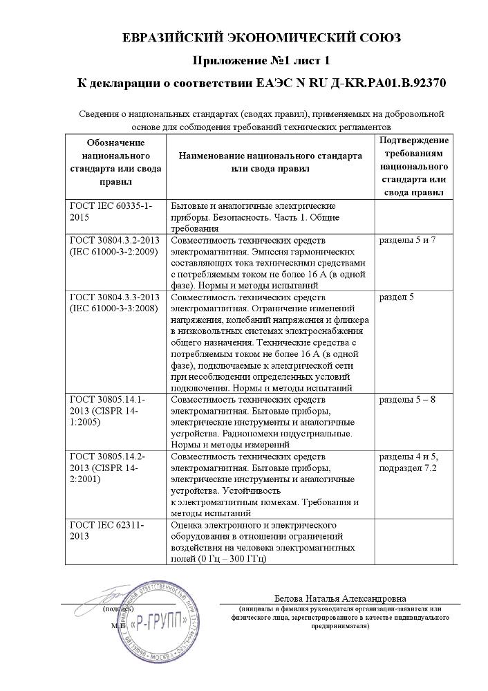сертификат prime water