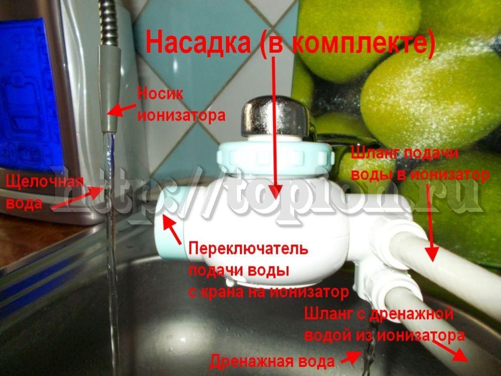 режим воды на ионизатор
