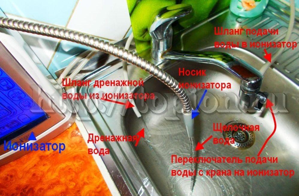 структуратор воды включен