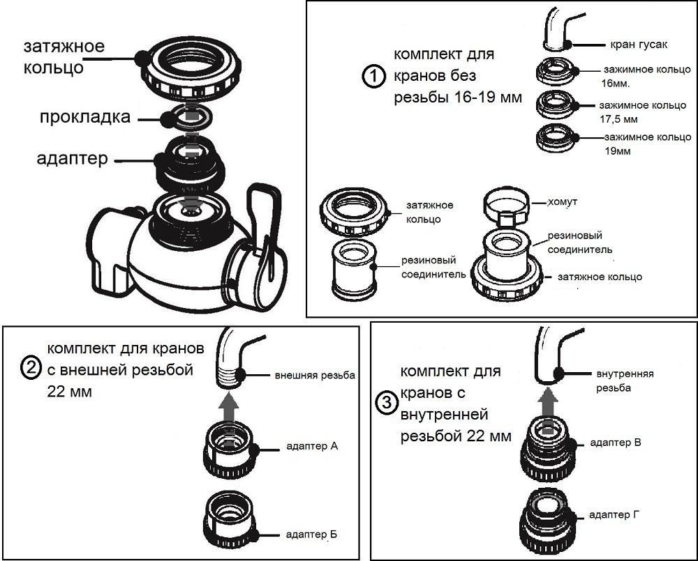 как подключить ионизатор воды