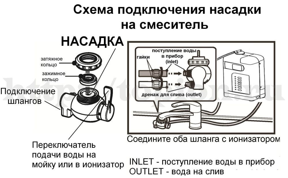 схема подключения ионизатора