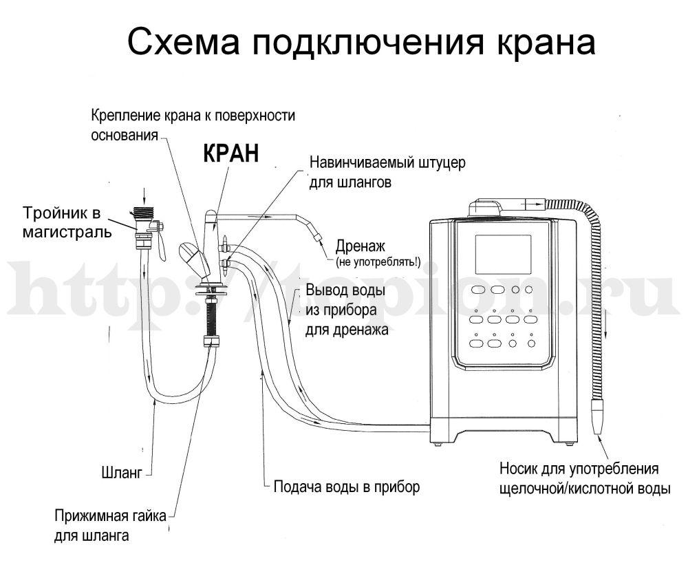 подключение ионизатора воды