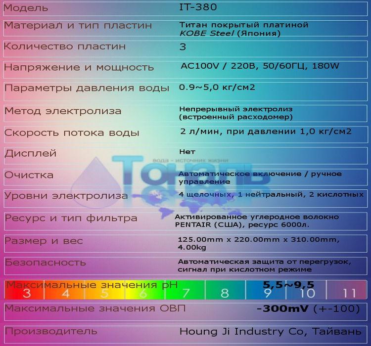характеристики ионизатора воды iontech-380