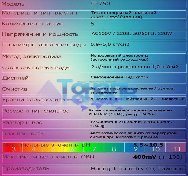 характеристики ионизатора воды iontech-750
