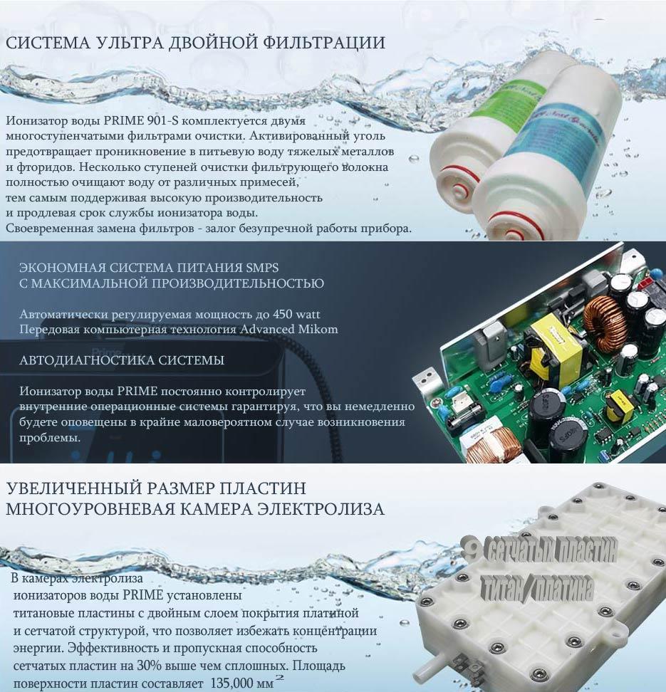 характеристики ионизаторов воды