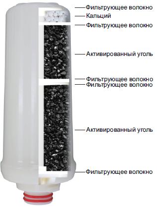 состав фильтра