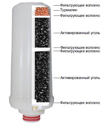 фильтр с турмалином